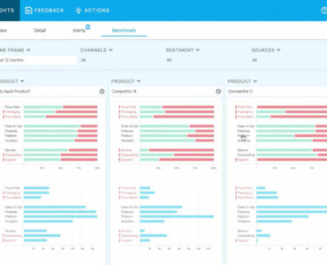 competitor benchmarking dashboard