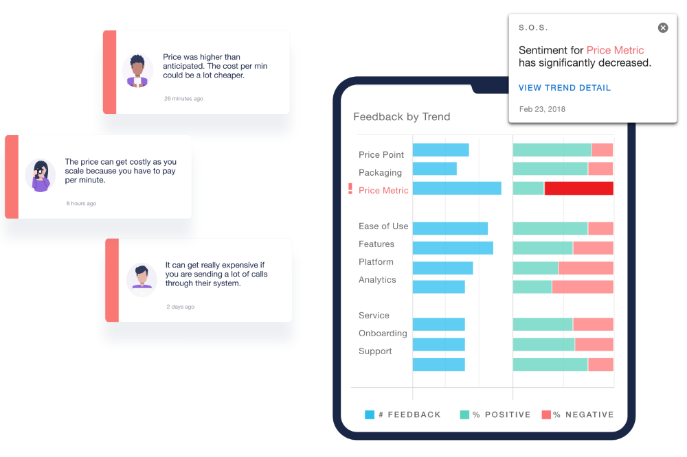 Voice of Customer dashboard