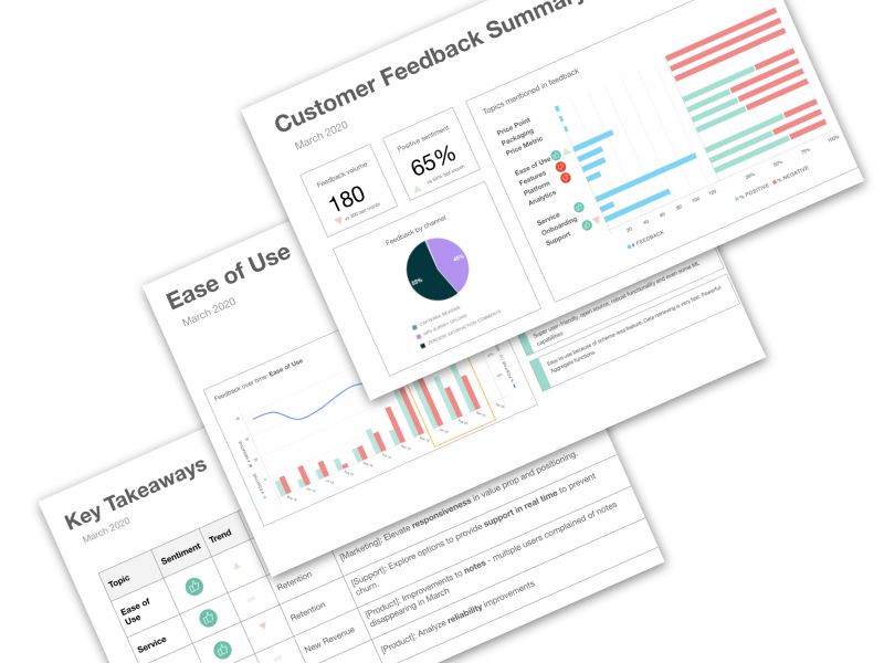 voice of customer reporting_landing page